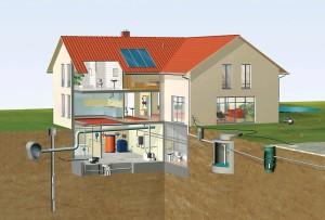 прочистка канализации в частном доме, коттедже